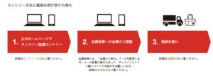 2021年スターバックスコーヒー福袋のオンライン抽選方法!追加販売はある?